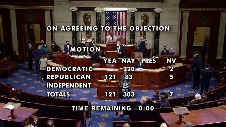 The House votes to confirm Biden's presidential victory
