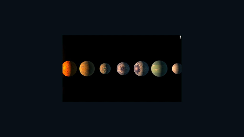 A system containing 7 exoplanets 40 light years from La Tierra