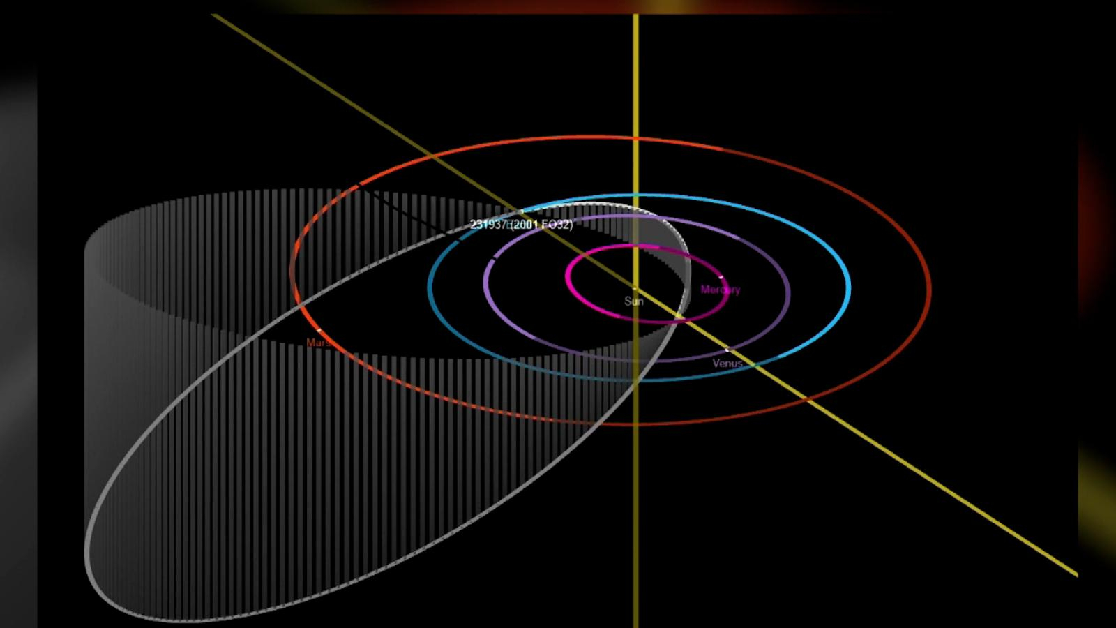 A huge asteroid passes near the Earth |  Video