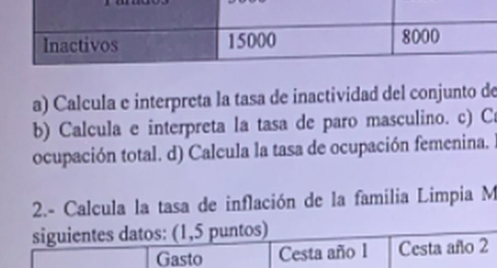 Viral image |  The single statement that the economics professor puts in an exam is victorious on the Internet |  Social networks  Twitter |  Mexico