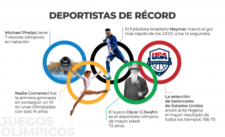 Breaking an Olympic record is the closest thing to winning a gold medal at the Games.