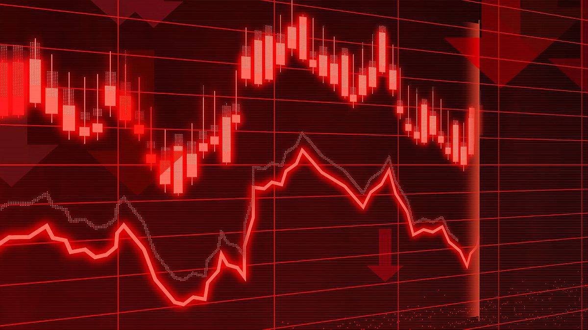 When the end was seen, the delta variant appeared and the markets trembled