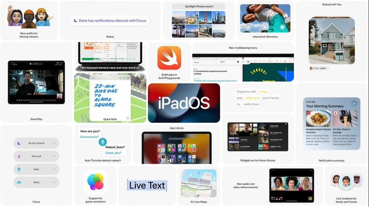 Software version for iPad tablets